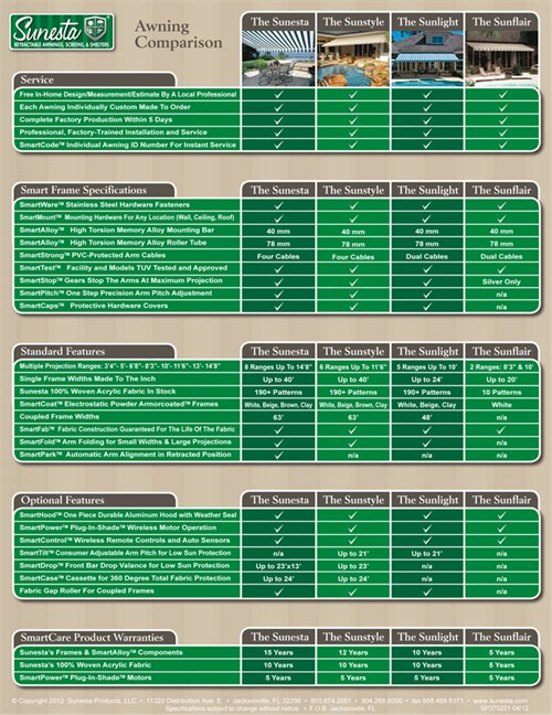 awning-comparison-chart-sp-370201-04-12_500x648